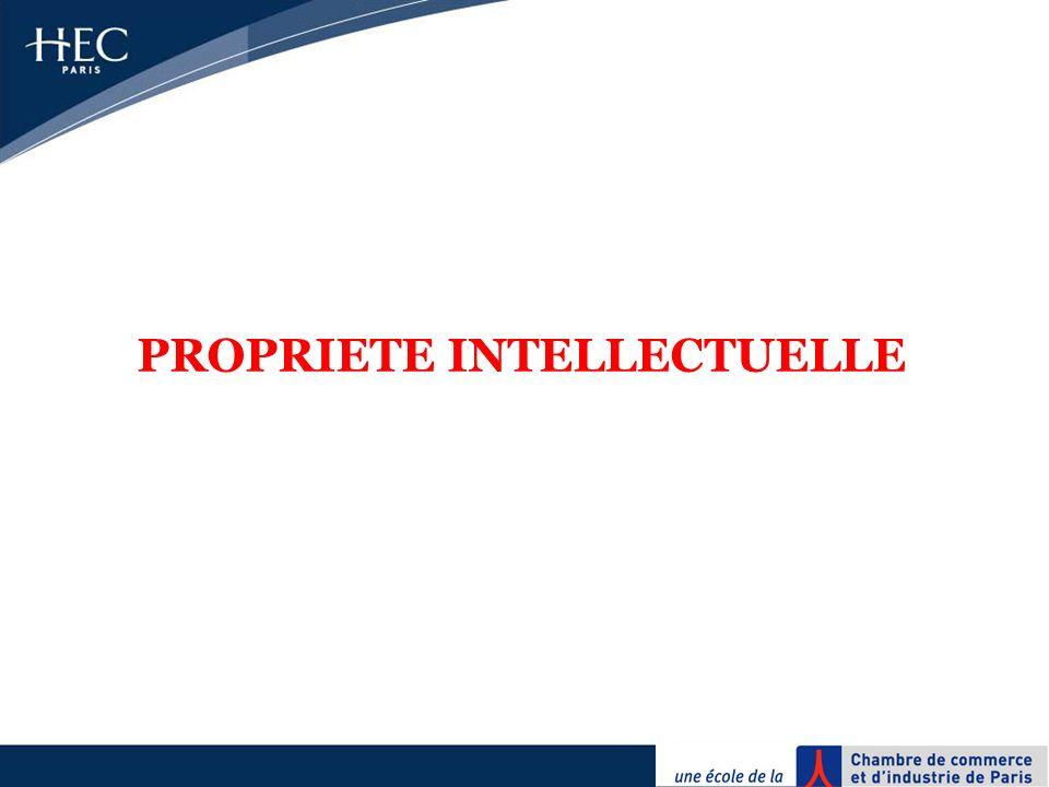 2 Les principaux droits de propriété intellectuelle