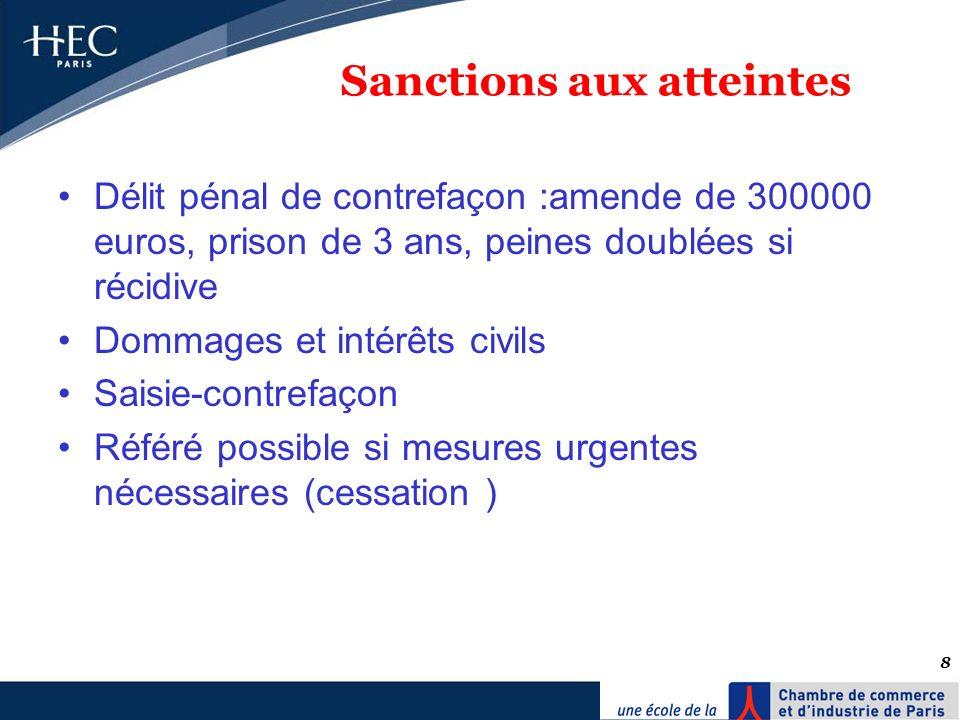 8 Sanctions aux atteintes Délit pénal de contrefaçon :amende de 300000 euros, prison de 3 ans, peines doublées si récidive Dommages et intérêts civils
