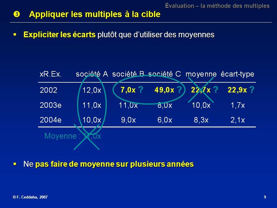 © F. Ceddaha, 20079 Expliciter les écarts plutôt que dutiliser des moyennes Expliciter les écarts plutôt que dutiliser des moyennes Ne pas faire de mo