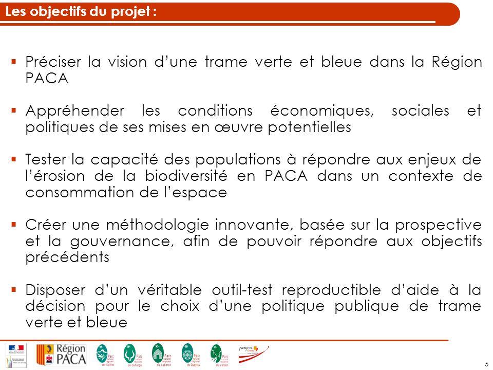 5 Les objectifs du projet : Préciser la vision dune trame verte et bleue dans la Région PACA Appréhender les conditions économiques, sociales et politiques de ses mises en œuvre potentielles Tester la capacité des populations à répondre aux enjeux de lérosion de la biodiversité en PACA dans un contexte de consommation de lespace Créer une méthodologie innovante, basée sur la prospective et la gouvernance, afin de pouvoir répondre aux objectifs précédents Disposer dun véritable outil-test reproductible daide à la décision pour le choix dune politique publique de trame verte et bleue