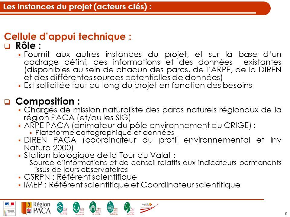 8 Les instances du projet (acteurs clés) : Cellule dappui technique : Rôle : Fournit aux autres instances du projet, et sur la base dun cadrage défini, des informations et des données existantes (disponibles au sein de chacun des parcs, de lARPE, de la DIREN et des différentes sources potentielles de données) Est sollicitée tout au long du projet en fonction des besoins Composition : Chargés de mission naturaliste des parcs naturels régionaux de la région PACA (et/ou les SIG) ARPE PACA (animateur du pôle environnement du CRIGE) : Plateforme cartographique et données DIREN PACA (coordinateur du profil environnemental et Inv Natura 2000) Station biologique de la Tour du Valat : Source dinformations et de conseil relatifs aux indicateurs permanents issus de leurs observatoires CSRPN : Référent scientifique IMEP : Référent scientifique et Coordinateur scientifique