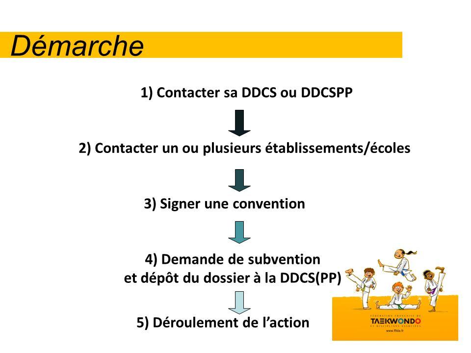 Démarche 1) Contacter sa DDCS ou DDCSPP 5) Déroulement de laction 2) Contacter un ou plusieurs établissements/écoles 3) Signer une convention 4) Demande de subvention et dépôt du dossier à la DDCS(PP)