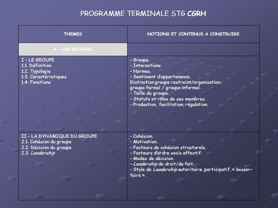 PROGRAMME TERMINALE STG CGRH THEMESNOTIONS ET CONTENUS A CONSTRUIRE A – LES GROUPES I – LE GROUPE 1.1. Définition 1.2. Typologie 1.3. Caractéristiques