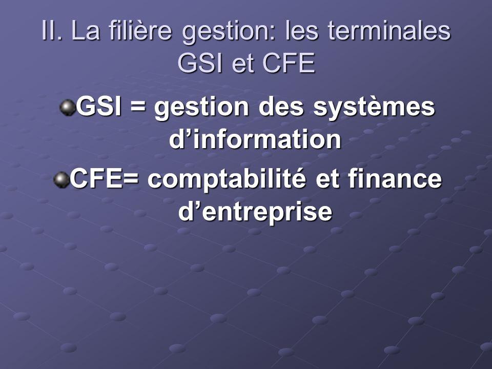 II. La filière gestion: les terminales GSI et CFE GSI = gestion des systèmes dinformation CFE= comptabilité et finance dentreprise