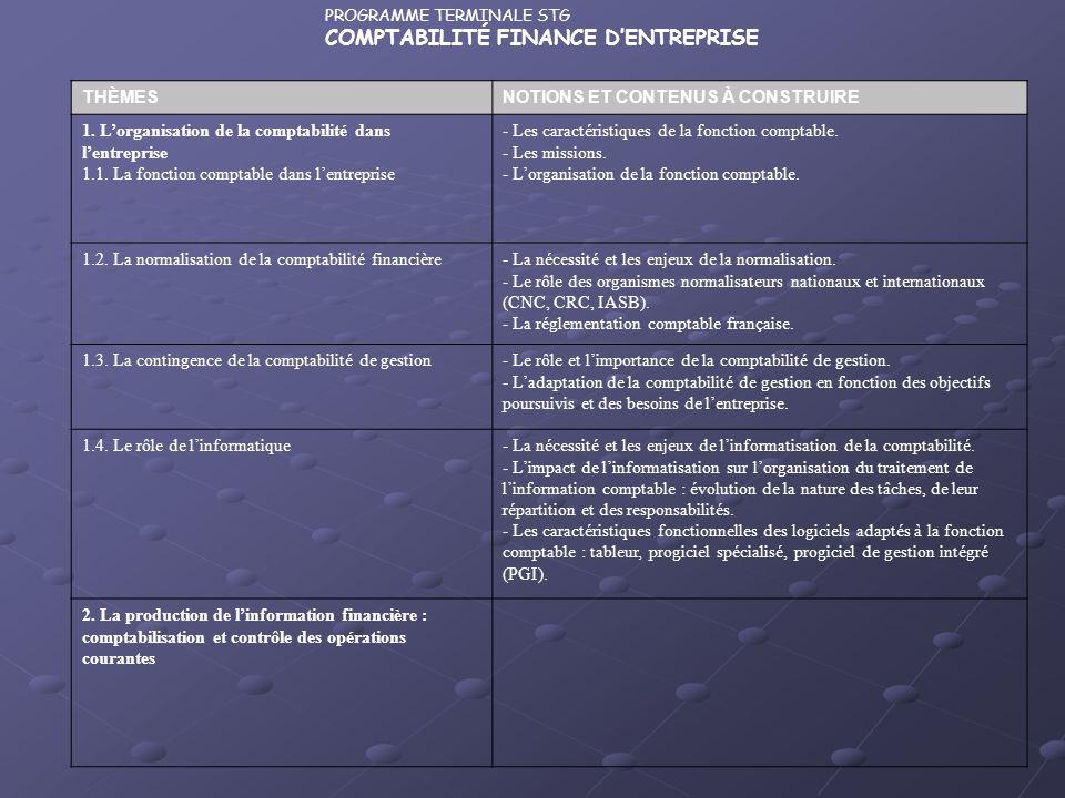 PROGRAMME TERMINALE STG COMPTABILITÉ FINANCE DENTREPRISE THÈMESNOTIONS ET CONTENUS À CONSTRUIRE 1. Lorganisation de la comptabilité dans lentreprise 1