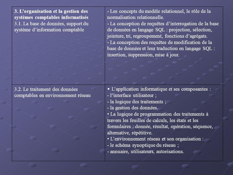 3. Lorganisation et la gestion des systèmes comptables informatisés 3.1. La base de données, support du système dinformation comptable - Les concepts