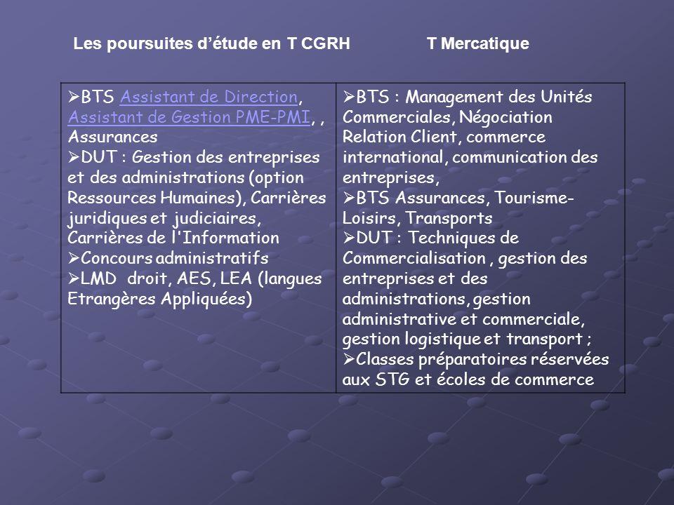PROGRAMME TERMINALE STG COMPTABILITÉ FINANCE DENTREPRISE THÈMESNOTIONS ET CONTENUS À CONSTRUIRE 1.