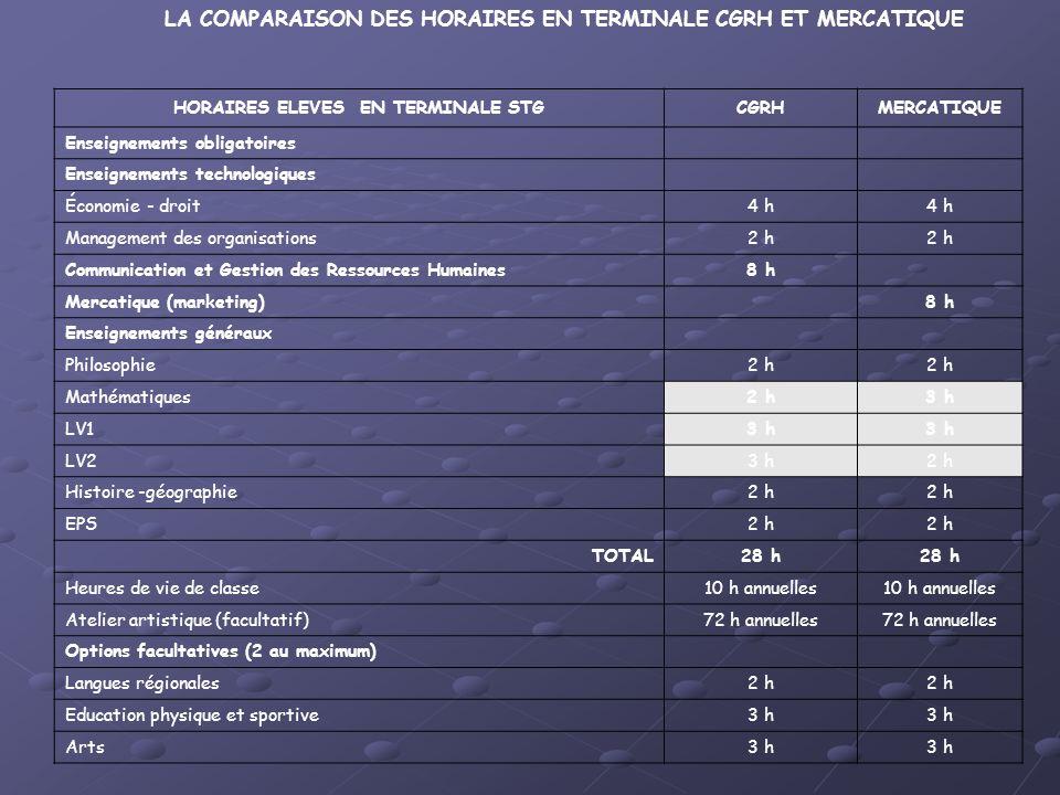 3.Lorganisation et la gestion des systèmes comptables informatisés 3.1.