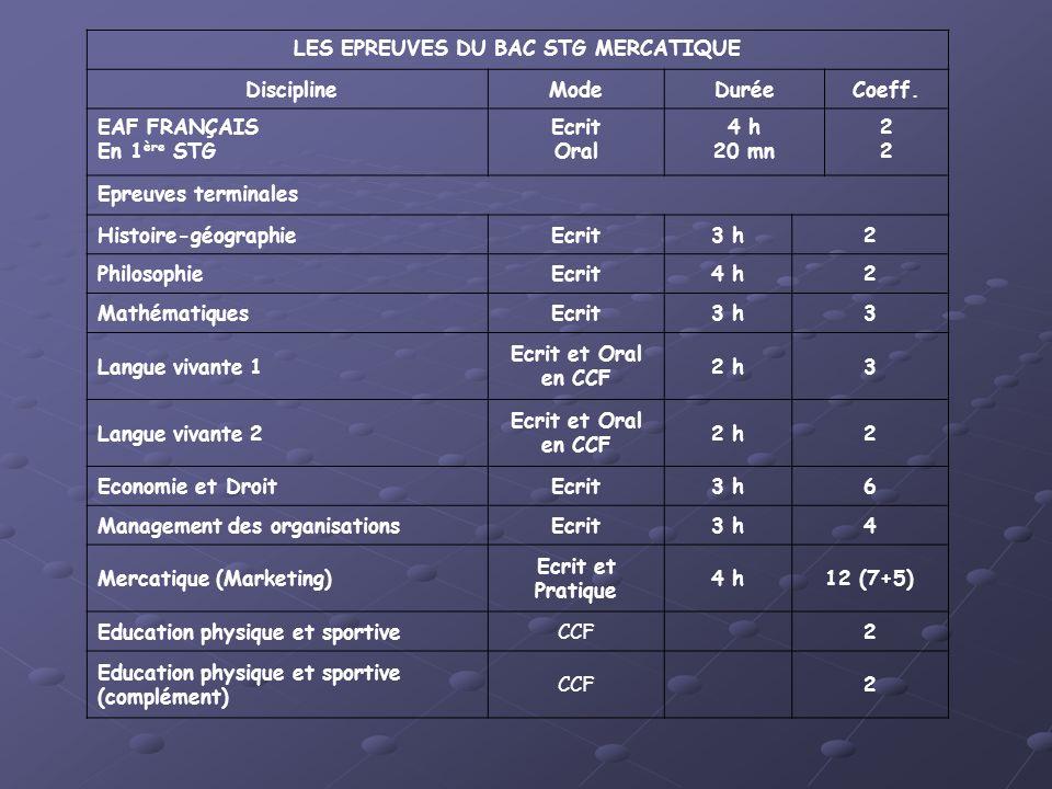 http://education.france5.fr/dicodesmetiers Ecologie, sport, sciences, artisanat… Le dico des métiers imaginé par France 5 et lOnisep détaille 500 professions classées en 9 pôles dintérêt.