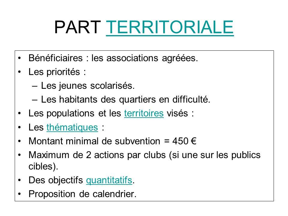 PART TERRITORIALETERRITORIALE Bénéficiaires : les associations agréées. Les priorités : –Les jeunes scolarisés. –Les habitants des quartiers en diffic