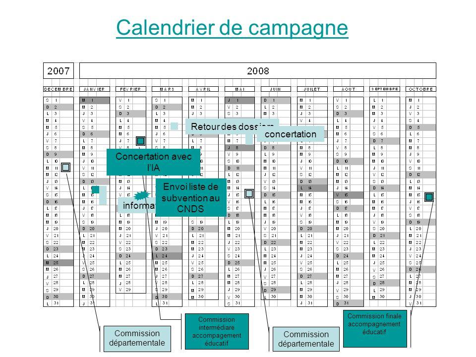Calendrier de campagne Commission départementale information Retour des dossiers concertation Commission départementale Commission intermédiare accomp
