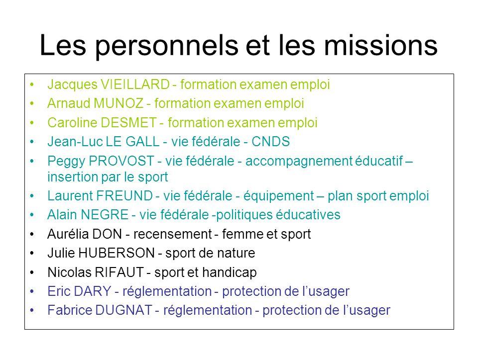 Les personnels et les missions Jacques VIEILLARD - formation examen emploi Arnaud MUNOZ - formation examen emploi Caroline DESMET - formation examen e