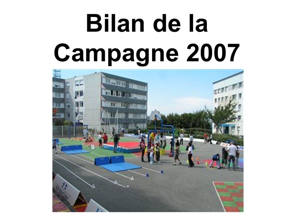 Eléments fondamentaux QualitécohérenceQualité et cohérence des projets.
