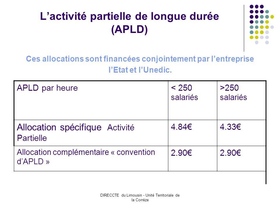 DIRECCTE du Limousin - Unité Territoriale de la Corrèze Lactivité partielle de longue durée (APLD) Ces allocations sont financées conjointement par lentreprise lEtat et lUnedic.
