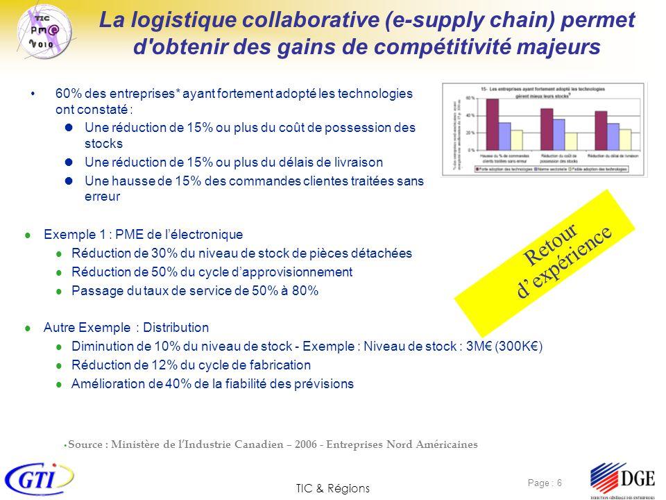 TIC & Régions Page : 17 Echanges électroniques et réseaux dentreprises TIC & PME 2010 V 17 projets des filières au cœur des régions