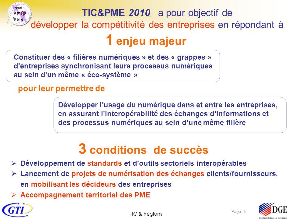 TIC & Régions Page : 19 TIC&PME 2010 Positionnement des projets