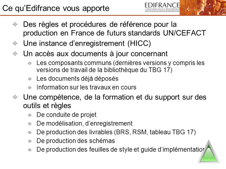 Ce quEdifrance vous apporte Des règles et procédures de référence pour la production en France de futurs standards UN/CEFACT Une instance denregistrem
