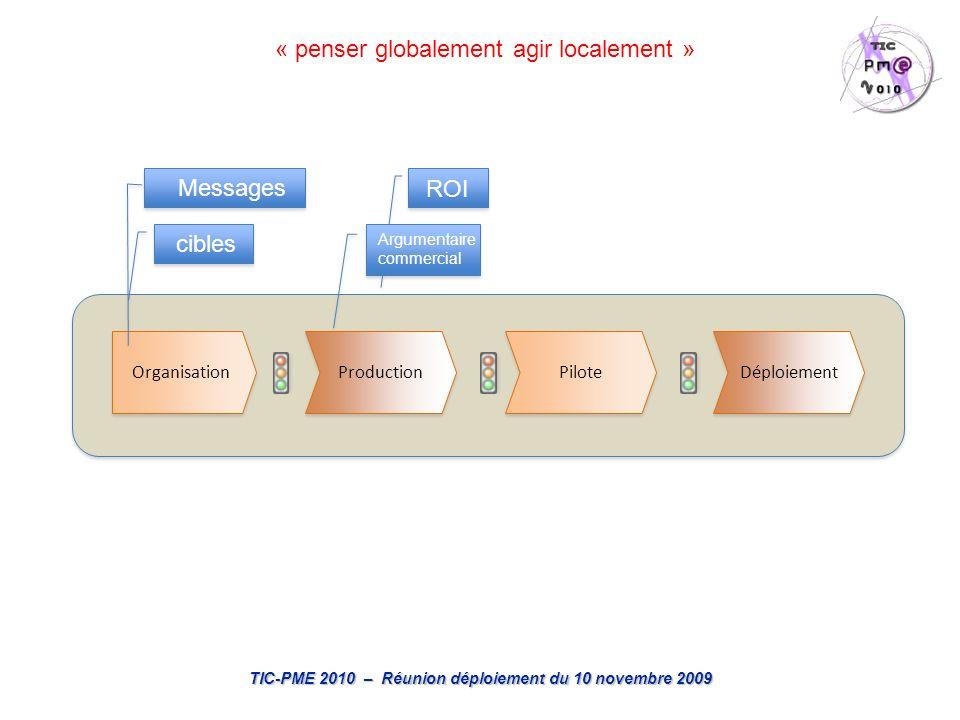TIC-PME 2010 – Réunion déploiement du 10 novembre 2009 Organisation Production Pilote Déploiement « penser globalement agir localement » cibles Messages Argumentaire commercial ROI