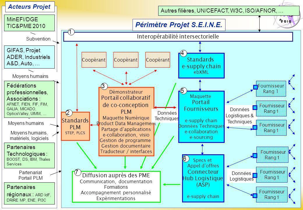 Page : 5 Projet S.E.I.N.E.