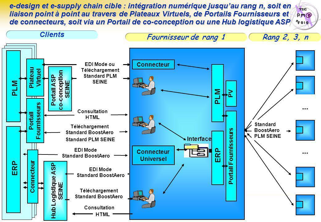 Page : 6 Projet S.E.I.N.E.