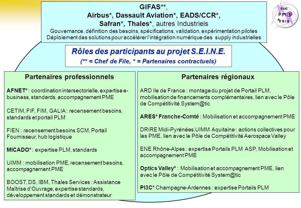 Page : 7 Projet S.E.I.N.E.