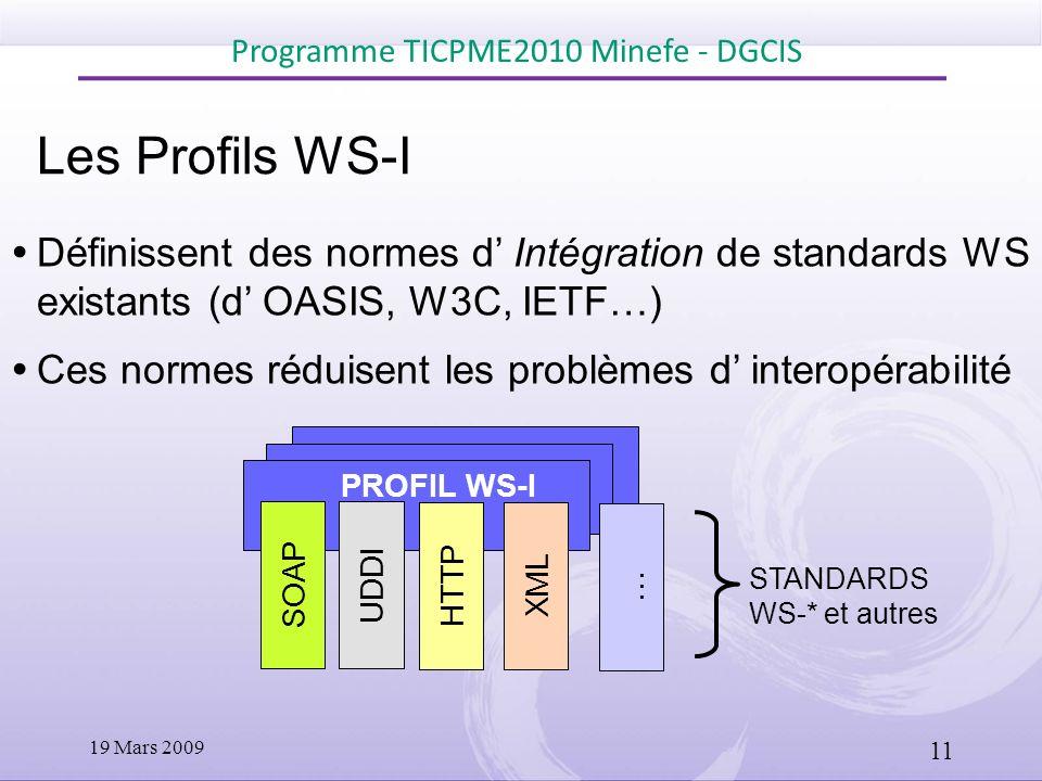 Définissent des normes d Intégration de standards WS existants (d OASIS, W3C, IETF…) Ces normes réduisent les problèmes d interopérabilité The WS-I Ap