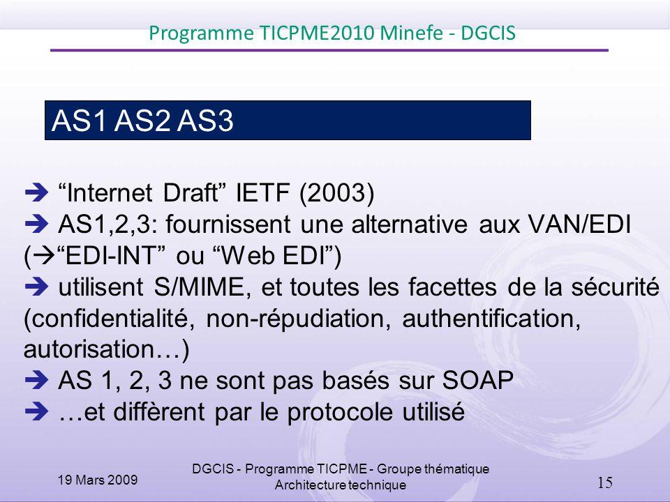 Internet Draft IETF (2003) AS1,2,3: fournissent une alternative aux VAN/EDI ( EDI-INT ou Web EDI) utilisent S/MIME, et toutes les facettes de la sécur
