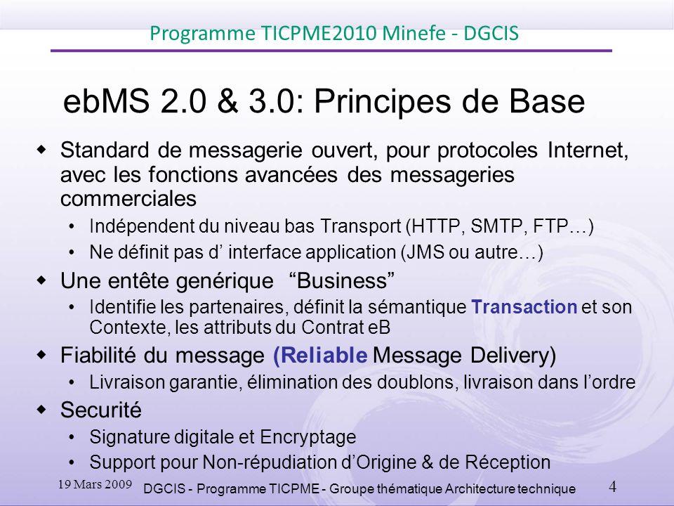 Ce qui est nouveau dans ebMS 3.0 Reutilisation des standards Web Services au niveau Protocole WS-RM (Fiabilite), WSS1.1 (Securite), profils WS-I, SOAP 1.1 + 1.2 Transfer de message en mode tiré (pull) Le Receveur interroge l Envoyeur (Polling style POP3) Adapté aux petits utilisateurs (PME), connectivité restreinte Conduits (channels) de Messages Permet les priorités de transfer, et les flux tendus Modes de Traitement du Message (P-mode) Ensemble de parametres qui controlent le traitement du message (codifiable dans le CPA).