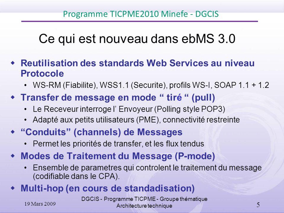Ce qui est nouveau dans ebMS 3.0 Reutilisation des standards Web Services au niveau Protocole WS-RM (Fiabilite), WSS1.1 (Securite), profils WS-I, SOAP