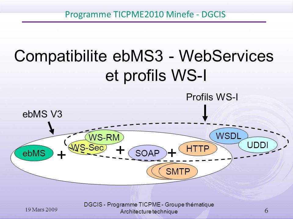 Passerelle B2B ebMS3 JMS, MQ..