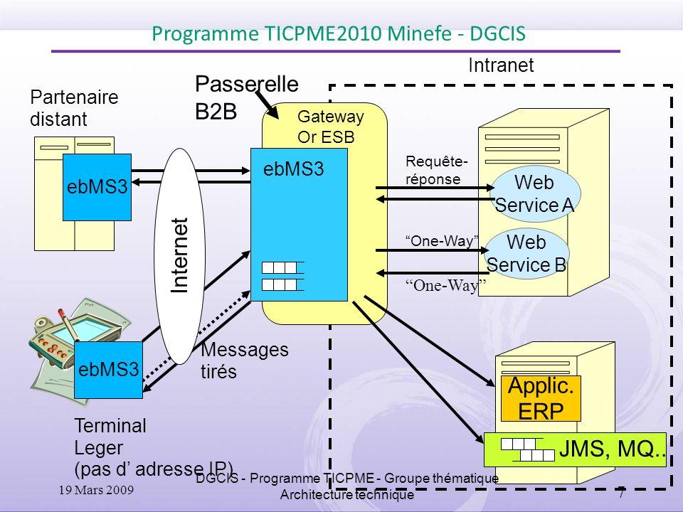 AS4: Echanges Securisés de Documents B2B basés sur les protocoles Web Services Les societés originatrices : - Drummond Group - TIBCO - AxWay - CISCO - Fujitsu Programme TICPME2010 Minefe - DGCIS 19 Mars 2009 18