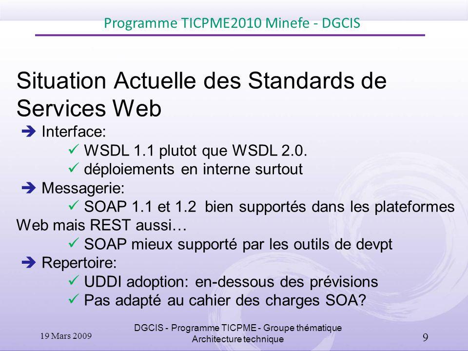 Situation Actuelle des Standards de Services Web Interface: WSDL 1.1 plutot que WSDL 2.0. déploiements en interne surtout Messagerie: SOAP 1.1 et 1.2