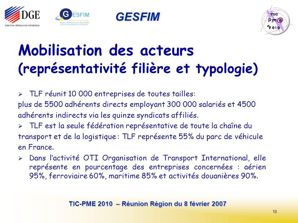 10 TIC-PME 2010 – Réunion Région du 8 février 2007 GESFIM Mobilisation des acteurs (représentativité filière et typologie) TLF réunit 10 000 entreprises de toutes tailles: plus de 5500 adhérents directs employant 300 000 salariés et 4500 adhérents indirects via les quinze syndicats affiliés.