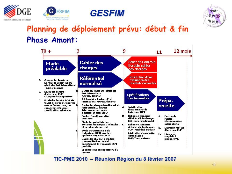 19 TIC-PME 2010 – Réunion Région du 8 février 2007 GESFIM Planning de déploiement prévu: début & fin Phase Amont: