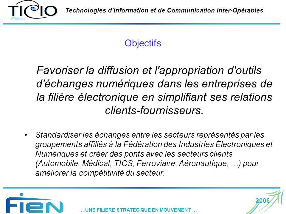 2006 … UNE FILIERE STRATEGIQUE EN MOUVEMENT … Technologies dInformation et de Communication Inter-Opérables Objectifs Favoriser la diffusion et l'appr