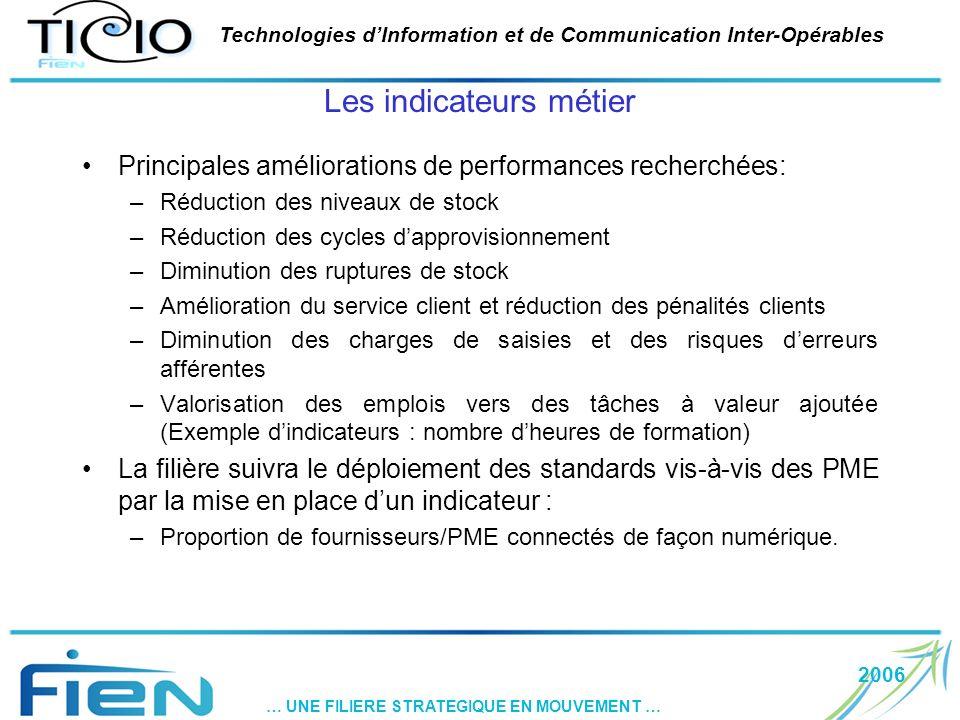 2006 … UNE FILIERE STRATEGIQUE EN MOUVEMENT … Technologies dInformation et de Communication Inter-Opérables Les indicateurs métier Principales amélior