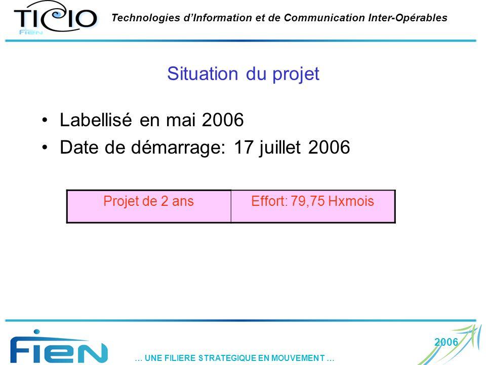 2006 … UNE FILIERE STRATEGIQUE EN MOUVEMENT … Technologies dInformation et de Communication Inter-Opérables Situation du projet Labellisé en mai 2006 Date de démarrage: 17 juillet 2006 Projet de 2 ansEffort: 79,75 Hxmois