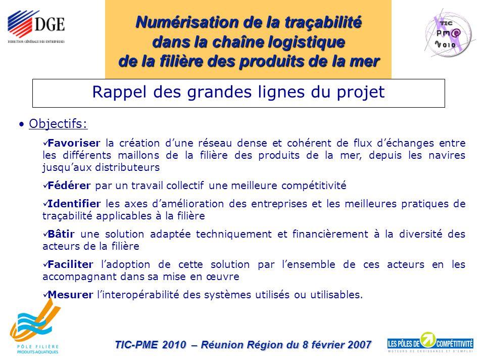 Numérisation de la traçabilité dans la chaîne logistique de la filière des produits de la mer TIC-PME 2010 – Réunion Région du 8 février 2007 Rappel d