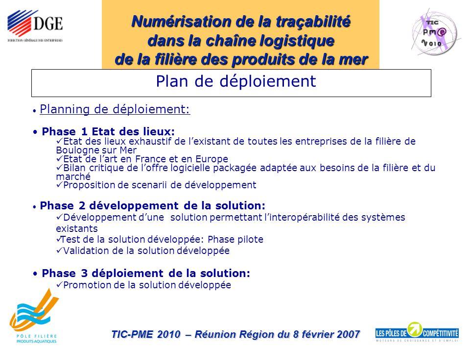 Numérisation de la traçabilité dans la chaîne logistique de la filière des produits de la mer TIC-PME 2010 – Réunion Région du 8 février 2007 Planning