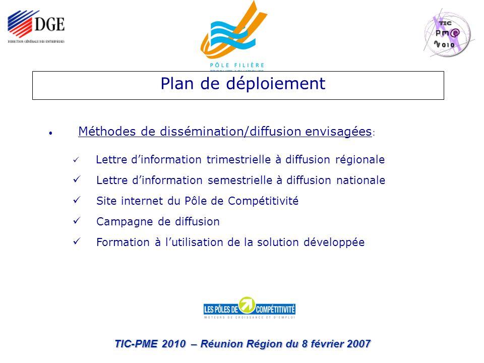 TIC-PME 2010 – Réunion Région du 8 février 2007 Méthodes de dissémination/diffusion envisagées : Lettre dinformation trimestrielle à diffusion régiona