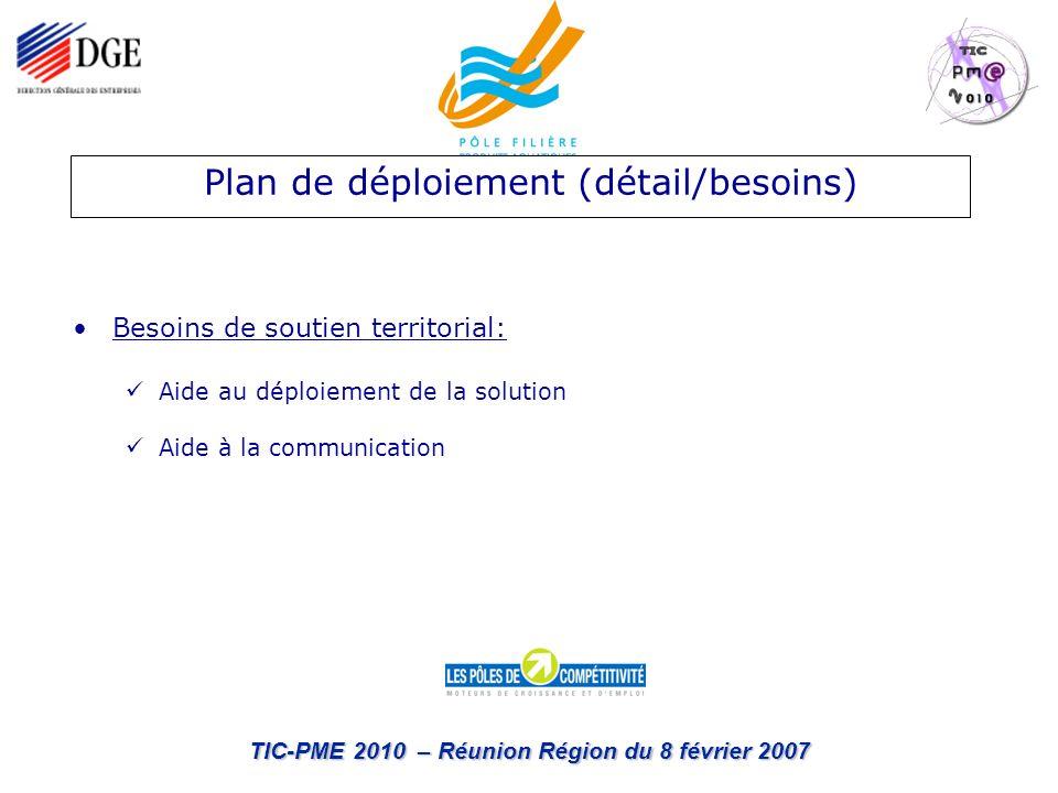 TIC-PME 2010 – Réunion Région du 8 février 2007 Besoins de soutien territorial: Aide au déploiement de la solution Aide à la communication Plan de déploiement (détail/besoins)