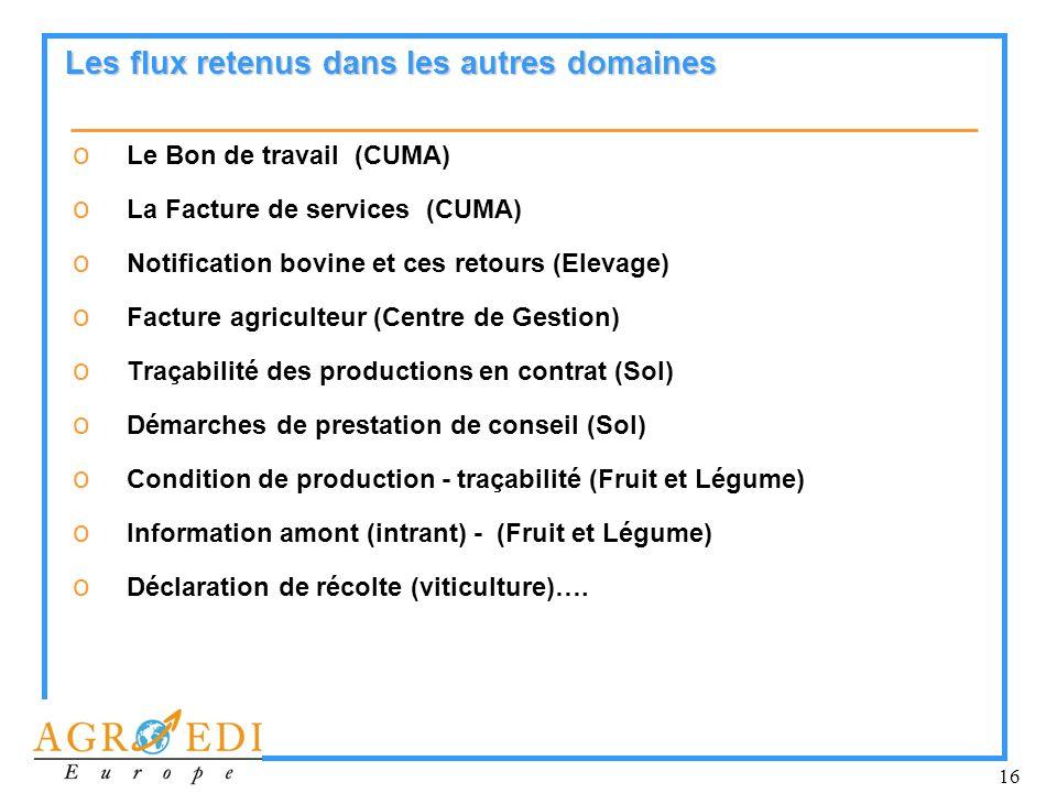 16 Les flux retenus dans les autres domaines o Le Bon de travail (CUMA) o La Facture de services (CUMA) o Notification bovine et ces retours (Elevage)
