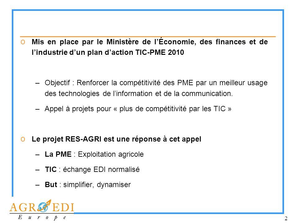 2 o Mis en place par le Ministère de lÉconomie, des finances et de lindustrie dun plan daction TIC-PME 2010 –Objectif : Renforcer la compétitivité des