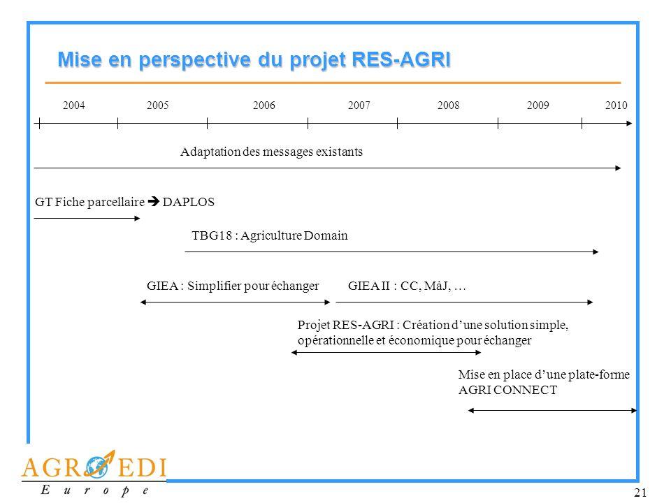 21 Mise en perspective du projet RES-AGRI 200420052006200720082009 GIEA : Simplifier pour échanger Projet RES-AGRI : Création dune solution simple, op