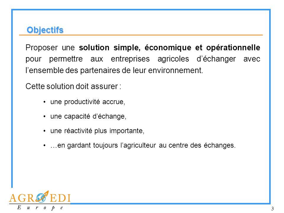 3 Proposer une solution simple, économique et opérationnelle pour permettre aux entreprises agricoles déchanger avec lensemble des partenaires de leur