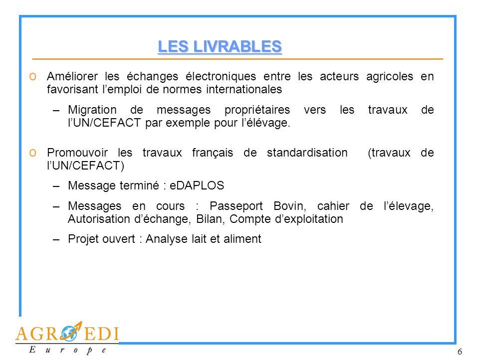 6 o Améliorer les échanges électroniques entre les acteurs agricoles en favorisant lemploi de normes internationales –Migration de messages propriétai