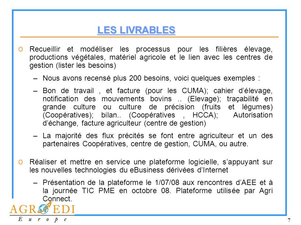 7 o Recueillir et modéliser les processus pour les filières élevage, productions végétales, matériel agricole et le lien avec les centres de gestion (