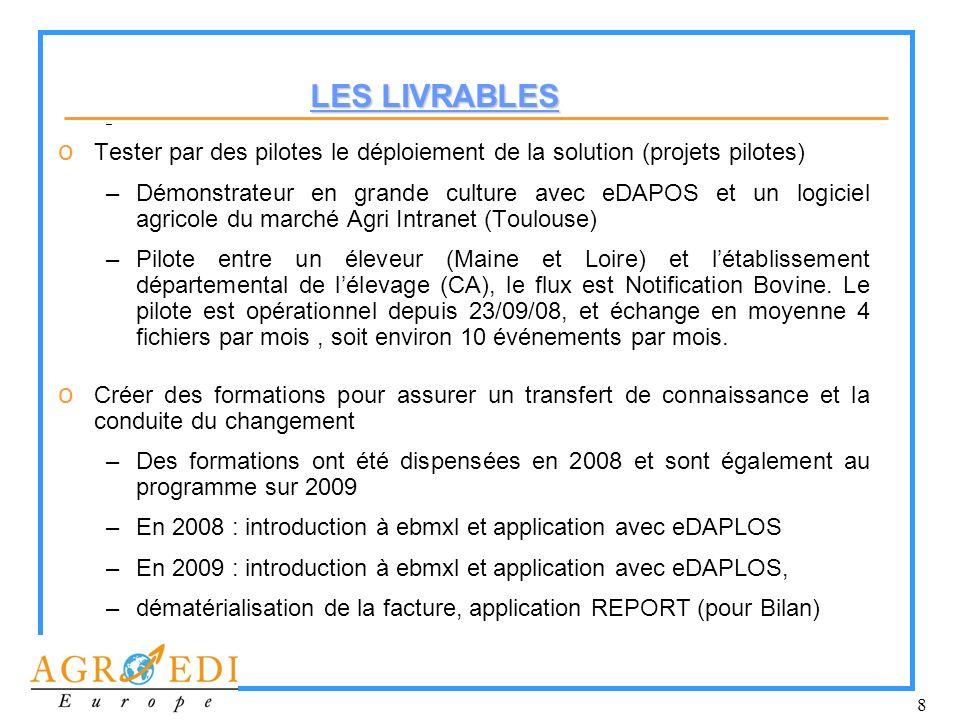 8 – o Tester par des pilotes le déploiement de la solution (projets pilotes) –Démonstrateur en grande culture avec eDAPOS et un logiciel agricole du m