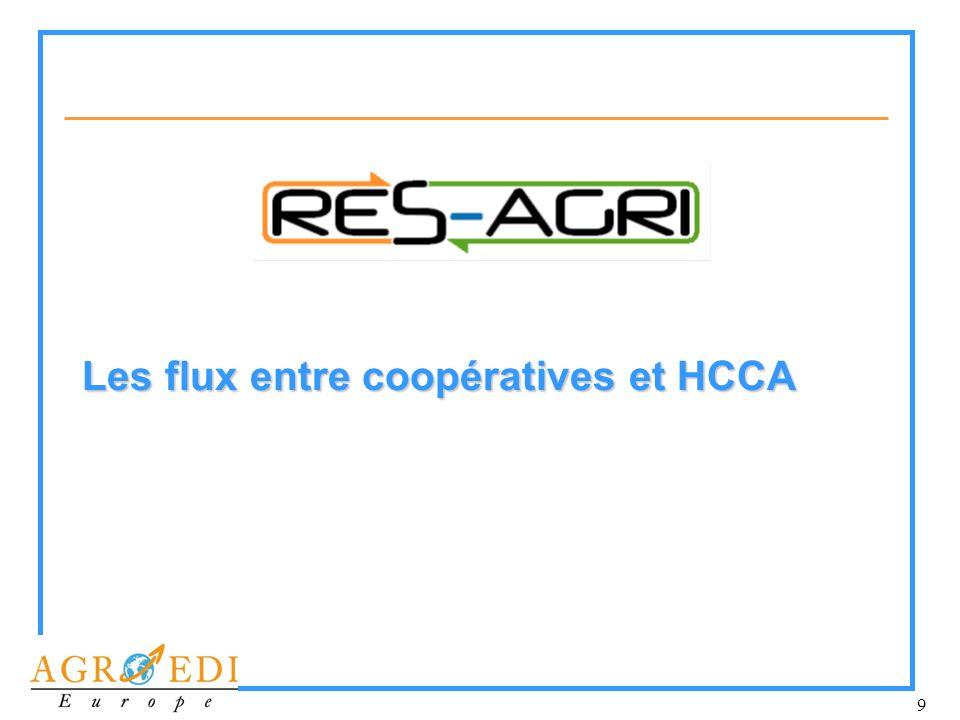 9 Les flux entre coopératives et HCCA