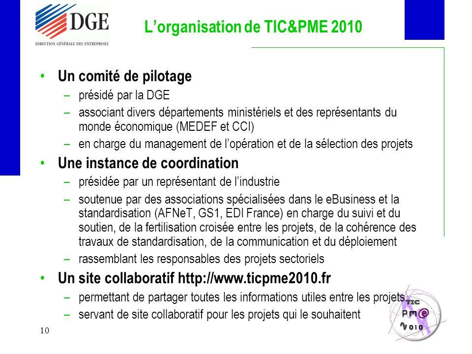 10 Lorganisation de TIC&PME 2010 Un comité de pilotage –présidé par la DGE –associant divers départements ministériels et des représentants du monde économique (MEDEF et CCI) –en charge du management de lopération et de la sélection des projets Une instance de coordination –présidée par un représentant de lindustrie –soutenue par des associations spécialisées dans le eBusiness et la standardisation (AFNeT, GS1, EDI France) en charge du suivi et du soutien, de la fertilisation croisée entre les projets, de la cohérence des travaux de standardisation, de la communication et du déploiement –rassemblant les responsables des projets sectoriels Un site collaboratif http://www.ticpme2010.fr –permettant de partager toutes les informations utiles entre les projets –servant de site collaboratif pour les projets qui le souhaitent